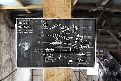 process workflow