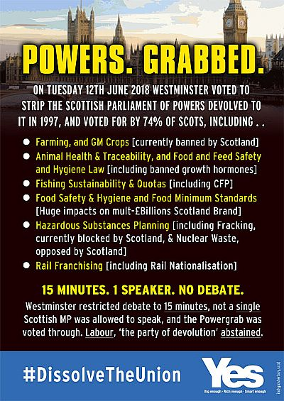 westminster powergrab of devolved scottish power is happening
