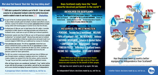devo versus indy (front) - why scotgov is hobbled