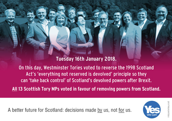 2018 all 13 tories mps voted in favour of removing devolved powers from scotland