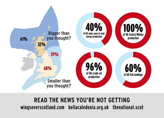scotland is bigger than you think. england is smaller than you think