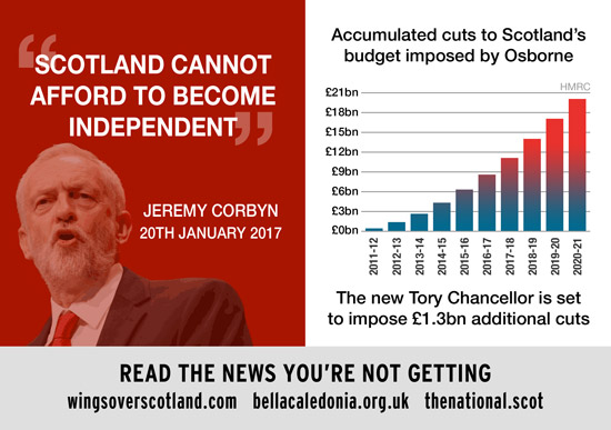 corbyn: scotland can't afford indy. truth: scotland can't afford not to be independent.