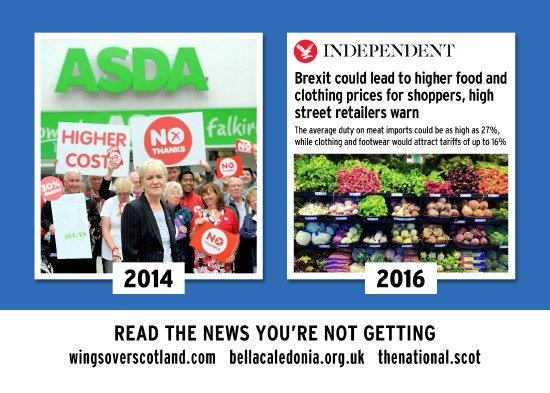 bettertogether - food prices to go up if we vote yes. they have anyway because of brexit