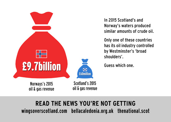 westminster's mismanagement of scotland's oil