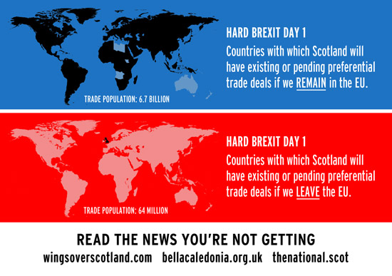 scotland trading partners after hard brexit - in eu vs out of eu