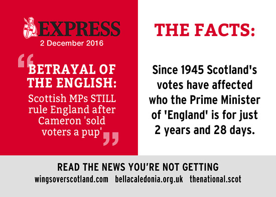 in the last 70 years scotland's votes have affected who the prime minsietr is for just 2 years and 28 days