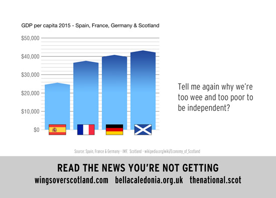 tell me again how scotland is too poor and wee to be independent