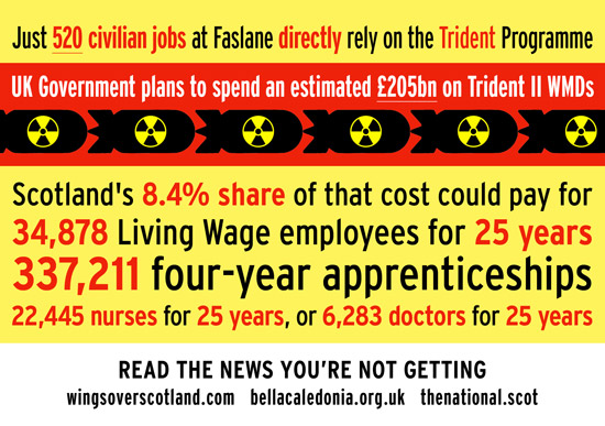 trident 2 to cost �205bn. scotland's 8.4% share could be spent on doctors, nurses and apprenticeships