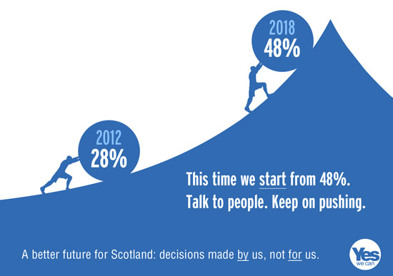 in 2012 we started at 28% support for yes. this time we start from 48%. keep pushing.