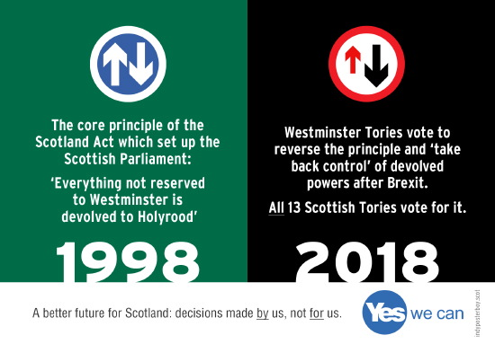 the tories have voted to 'take back control' of scottish devolved power. all 13 tory mps voted for it.