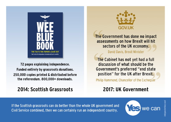 scotland's grassroots indy movement was betetr prepared for indy then whole uk government and civil service combined