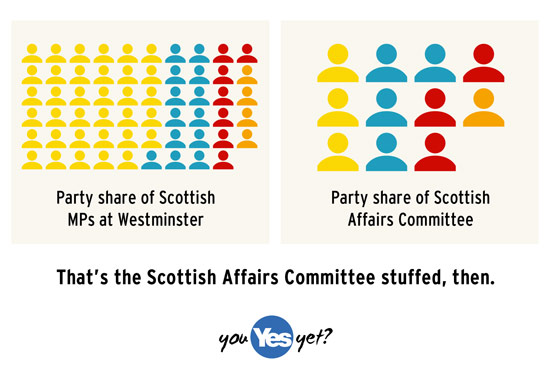 the scottish affairs committee is stuffed