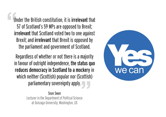under the british constitution democracy in scotland is a mockery