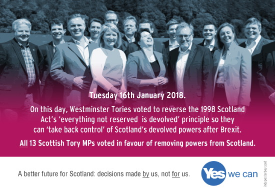 all 13 scottish tory mps voted to return scottish devolved powers to westminster, contrary to the 1998 scotland act