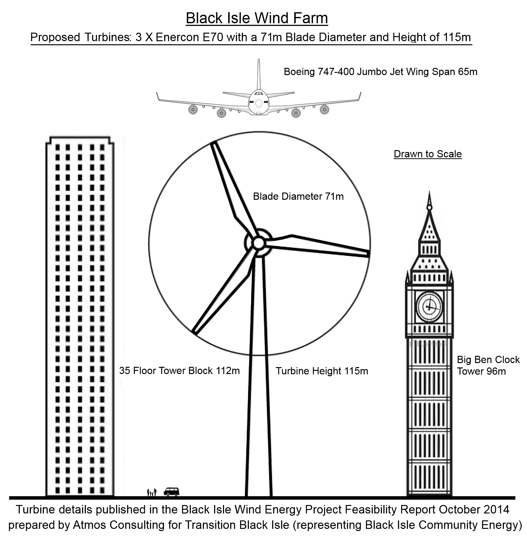 funky wind turbine diagrams motif