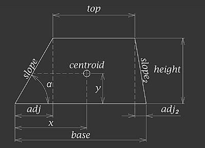 image of trapezium