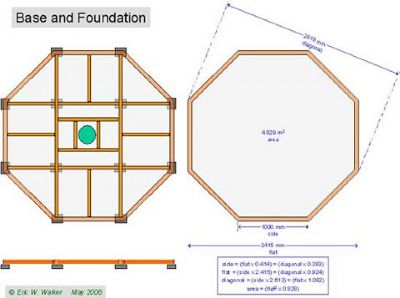 base and foundation