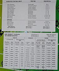 Team card set