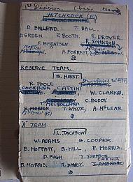 Jesmond Rovers 1951 squads