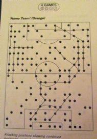 Tactical diagrams