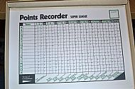 Points recorder