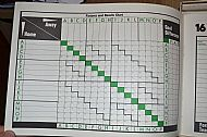 Fixtures & results chart
