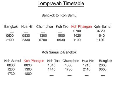 lomprayah catamaran timetable