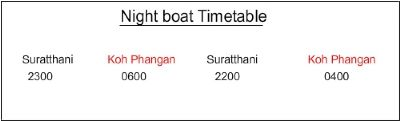 night boat timetable between suratthani and koh phangan