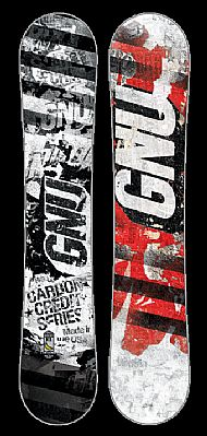 Gnu Carbon Credit BTX