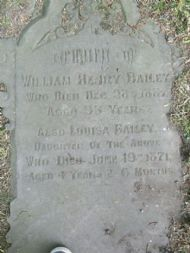 William Henry Bailey