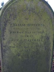 William Wingfield